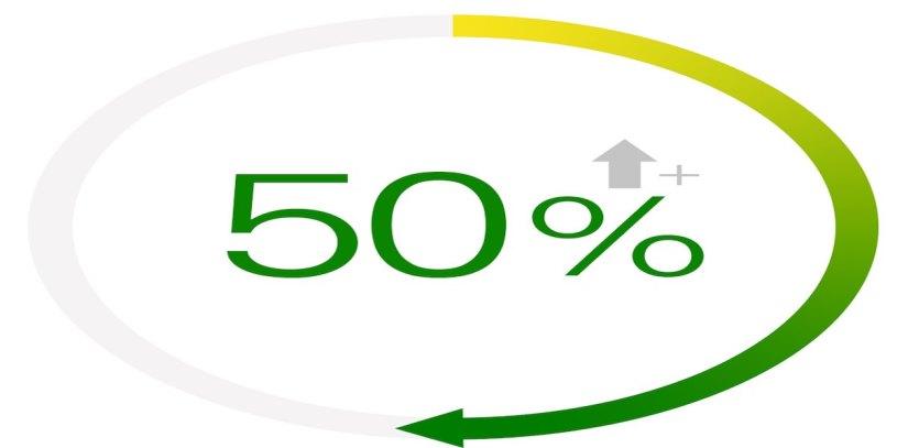 Majorarea de 50% s-a intors