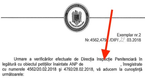 Documente de control ANP